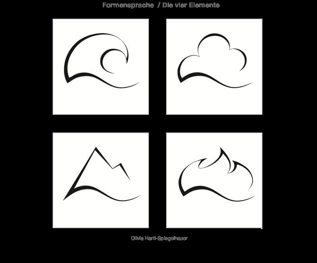 fernstudium grafik design fernstudium grafik design